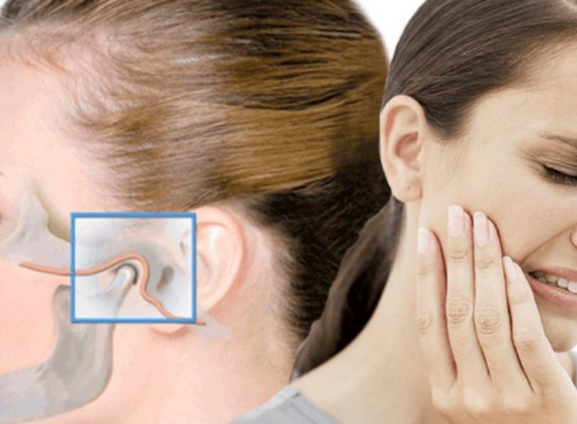 TMJ Treatments - Dr Sadiq Sharaf Dental Center